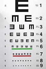 Eye health and care