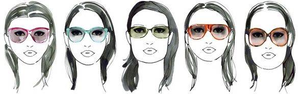 face shape glasses rockville